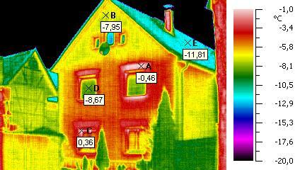 Wärmedämmung, Wärmedämmung – gegen Kälte-und Wärme isolieren