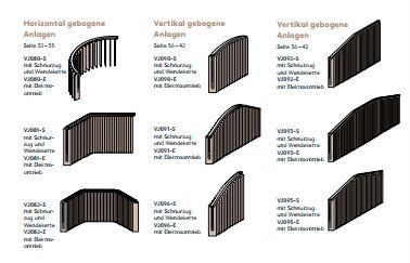 Sonnenschutz LEHA - Vertikaljalousien Vertikaljalousien Bauformen 2